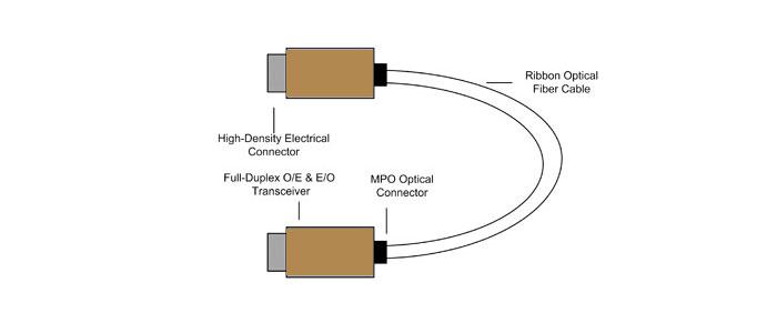 AOC component